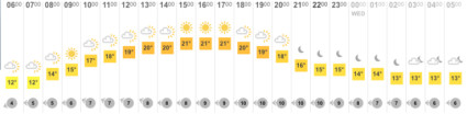 Tomorrow is looking like great weather for a run. Join our Running Club tomorrow, 6pm from the gym.